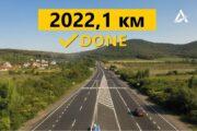Сумська область – четверта в Україні за показниками щодо ремонту доріг