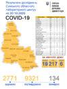 Де на Сумщині виявили 217 нових випадків COVID-19?